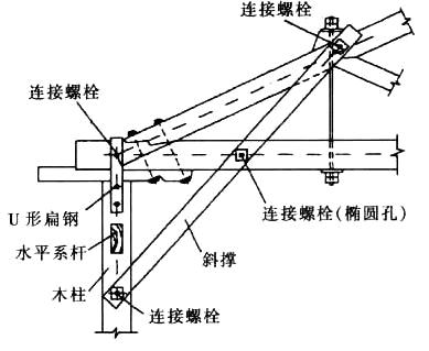 木结构设计规范 gb 50005-2003(2)